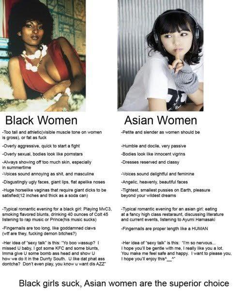 Black-women-versus-asian-women-dating-attraction-love